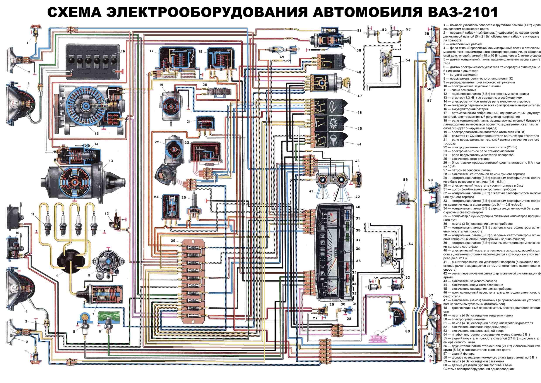 ������ �������� (��� 2101-2107) k WikiZone.ru - �������� ���