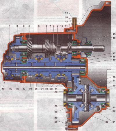 Ваз 2105 ремонт своими руками коробка передач на