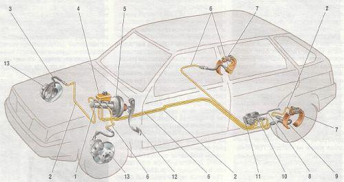 Схема гидропривода тормозов: 1