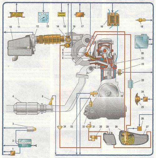 2111 двигатель ваз датчик