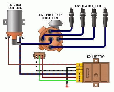 Система зажигания Ваз-2109