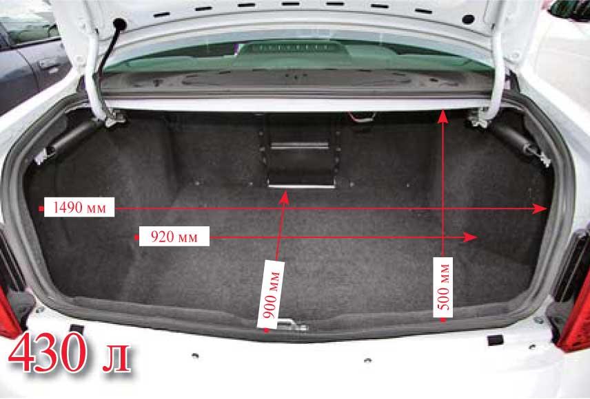 Геометрические размеры багажника